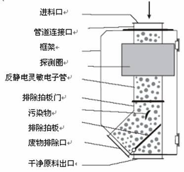 电路 电路图 电子 设计 素材 原理图 372_348